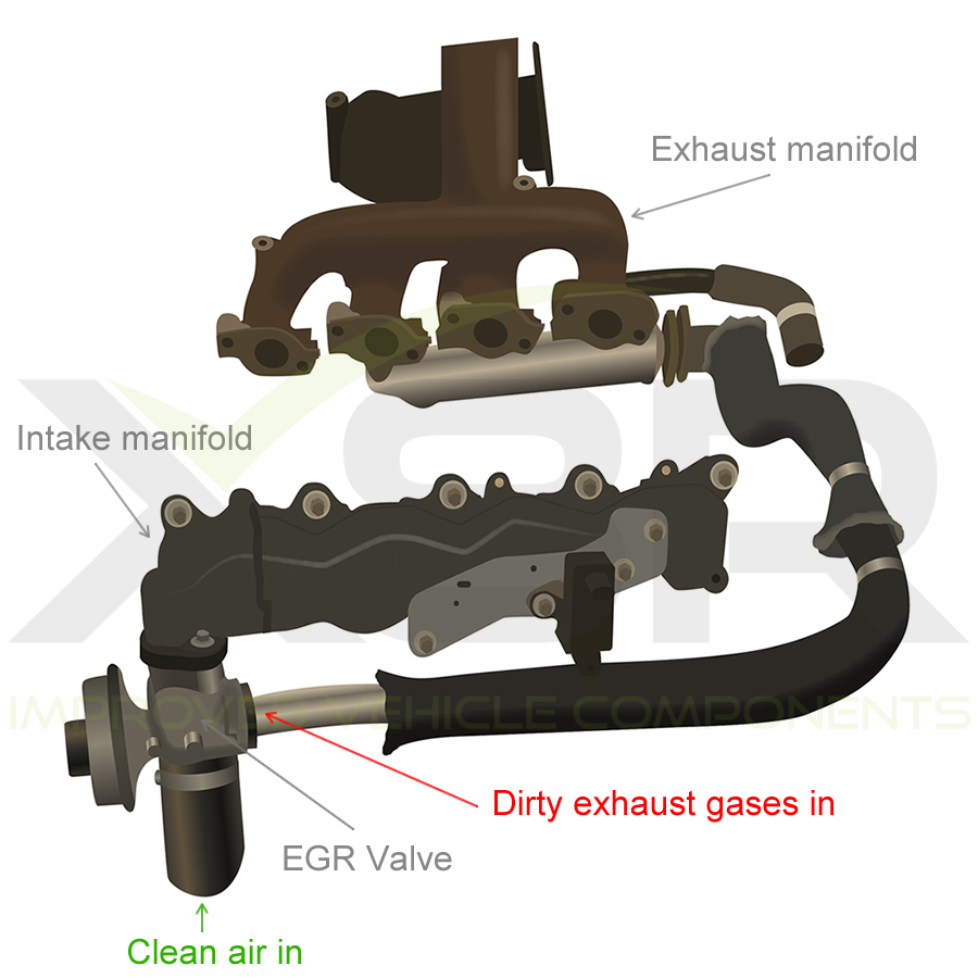 egr valve delete bypass blanking tube kit for ford mondeo jaguar x rh x8r co uk ford 6.0 egr system diagram ford 6.0 egr diagram
